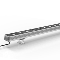 LED Wall Washer-HLXQD3635-18-24W