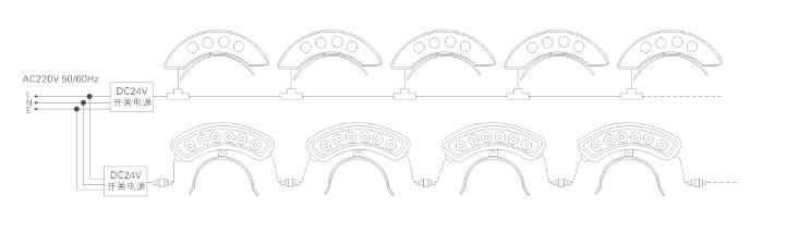 led瓦楞燈接線圖